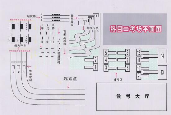 福州黄山考场科目二和科目三平面图