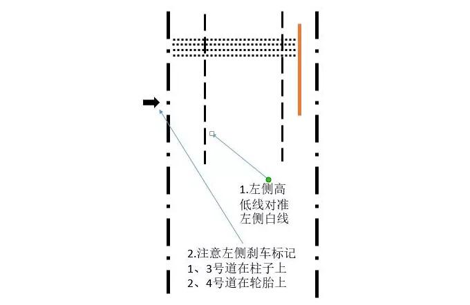桑塔纳轿车的停车灯电路原理图