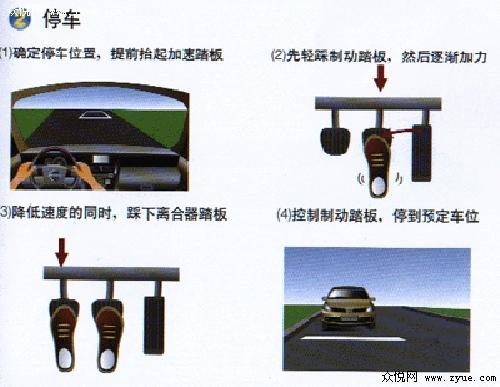 成都学车图解—起步和停车操作方法