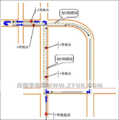 武汉小车科目三考场(芳草路)示意图