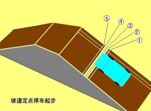 坡道定点停车技巧(图解)