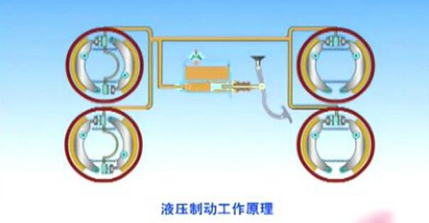 视频:行车制动装置的基本原理