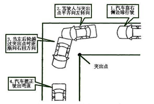 科目二怎样踩离合器-正确踩踏离合器的方法