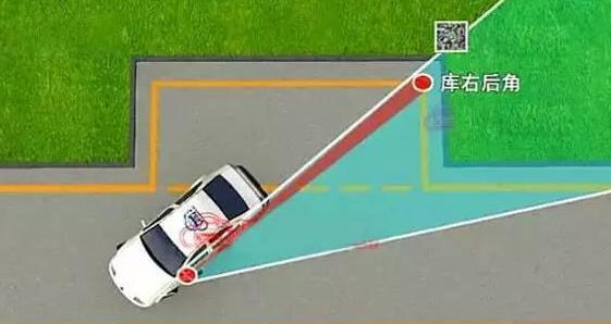 4、当C点和车身左侧后箱角重合的时候,迅速回正方向盘,继续后倒,注意视线仍然在左侧后视镜上。 5、当车的左后轮与控制线即将重合时(控制线即AD之间的直线,如下图),开始向左打满轮(为了确保准确无误,一定要看好这个点位确保左轮是否压库边线了)。打轮速度要与离合器所控制的车速吻合,即车快轮块,车慢轮慢,如果两者不相匹配,会造成车身偏左或偏右 看左后镜,左车尾如果与库位角D点过近,可以在停车前向右回点轮。看左侧后视镜如果车身与边线重合了,摘空挡,拉手刹,无需回正轮,准备出库。 出库 1、打左转向灯,踩离合挂1