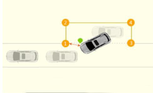 驾考侧方停车的技巧以及操作步骤