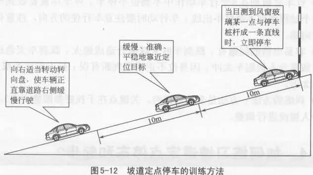 科目二定点停车和起步注意事项