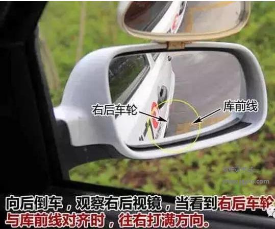 2016年最新侧方位停车技巧图解大全!