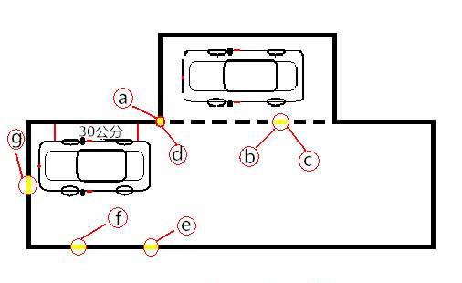 科目二侧方停车30厘米技巧图解