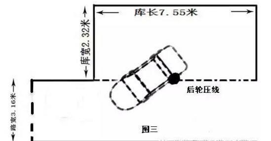 最新科目二侧方停车分步图解