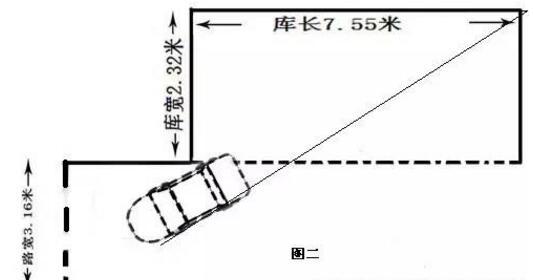 最新科目二侧方停车分步图解 教你出库不压线